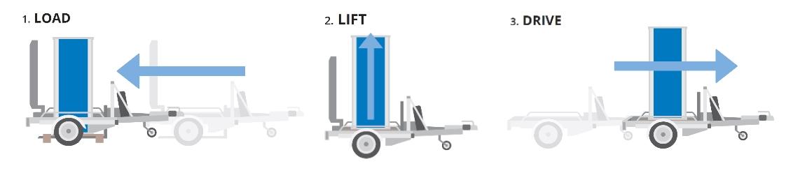 Palletaanhangwagen - 3 stappen